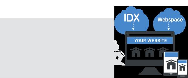 IDX Broker Lösungen für erfolgreiche Immobilienmakler