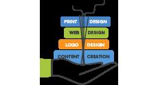 Bundles und Content Care Service